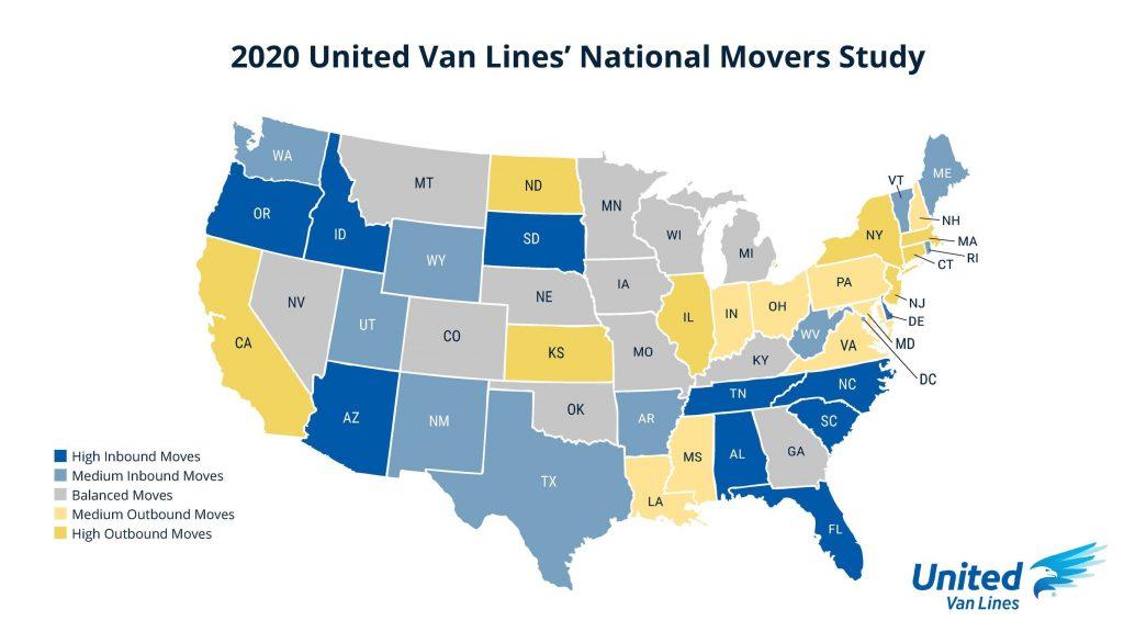United Van Lines Migration Study